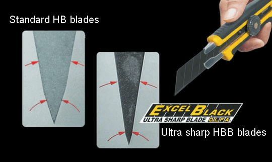OLFA HB and HBB details