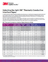3M Thermal Materials Selection Guide, pdf