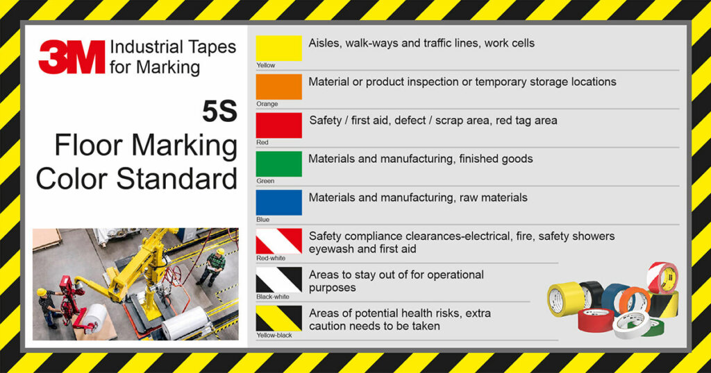 3M Industrial Tapes for Marking - the durability you need